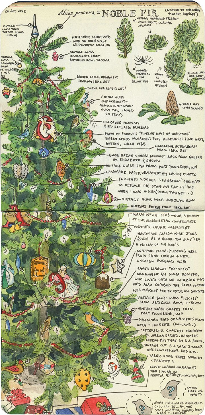 what a onderful idea for a topic to journal about!  journal, illustration of Christmas tree and origin of each ornament