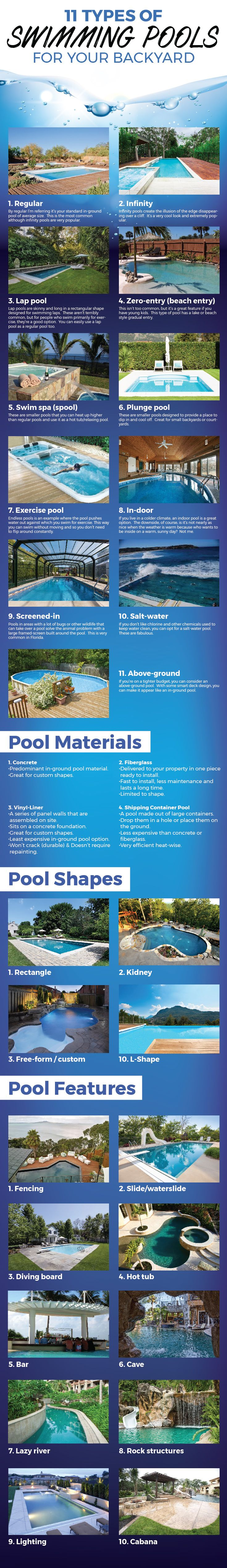 Cool blue chart setting out the 11 types of swimming pools, pool materials and pool features.