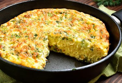 Recipe for: Bacon, Cheese and Egg Frittata