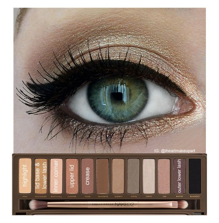 Urban Decay Naked 2 Palette - Pretty!