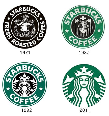 "Love how Starbucks changes their logo to keep it ""fresh"" and updated while still keeping consistent to their original logo so there is no confusion as to what company this is."