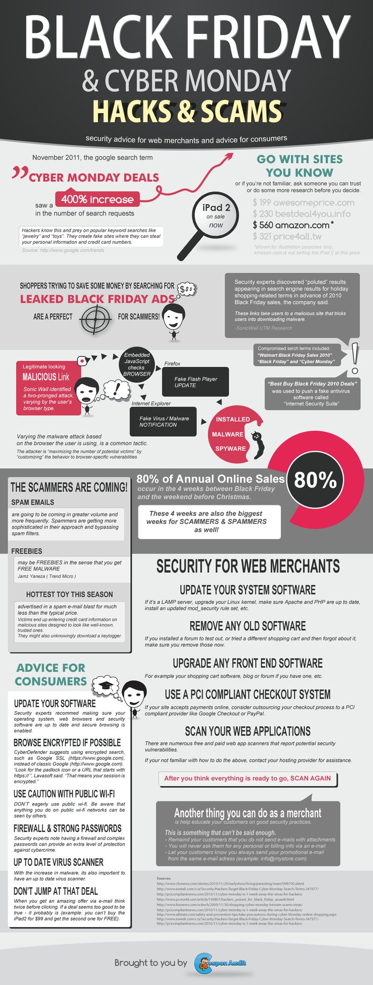This infographic warns merchants and consumers of the attack of Spammers and Hackers during Black Friday and Cyber Monday.