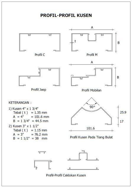 Home Design and Ideas: Mengenal profil kusen aluminum dan rangka daun pintu jendela aluminium