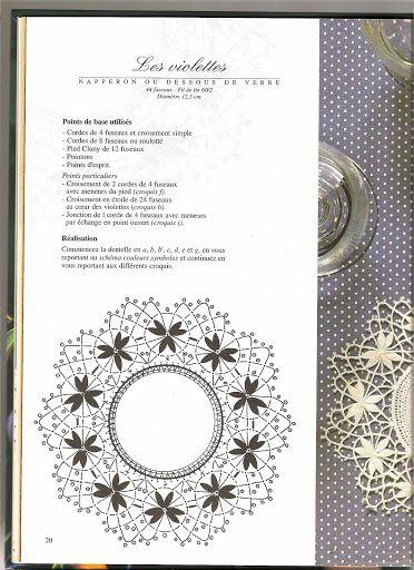 Modeles Cluny de Brioude - LILIANA BEATRIZ Testa - Álbumes web de Picasa