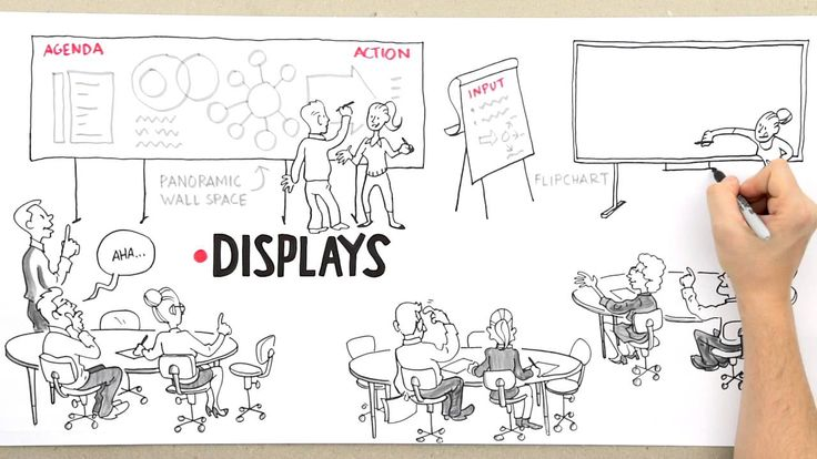 This video show what tools we suggest you bring along when facilitating graphically.