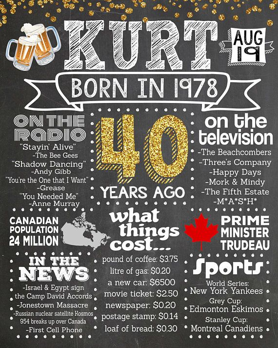 40th Birthday Poster Canadian Version Adult Party Decoration