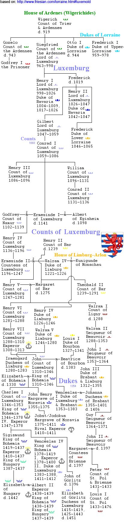 [Low Countries] County & Duchy of Luxemburg and House of Ardenes (Wigerichides) http://www.friesian.com/lorraine.htm#luxemold