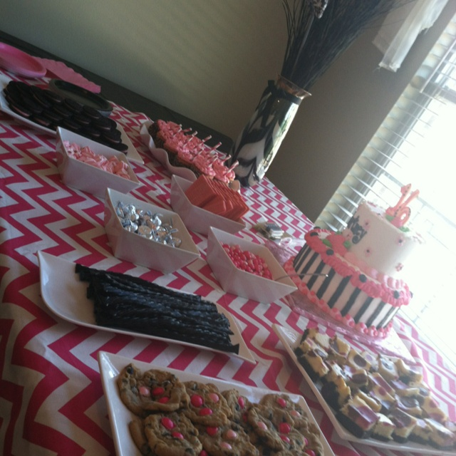 16th Birthday Party Table