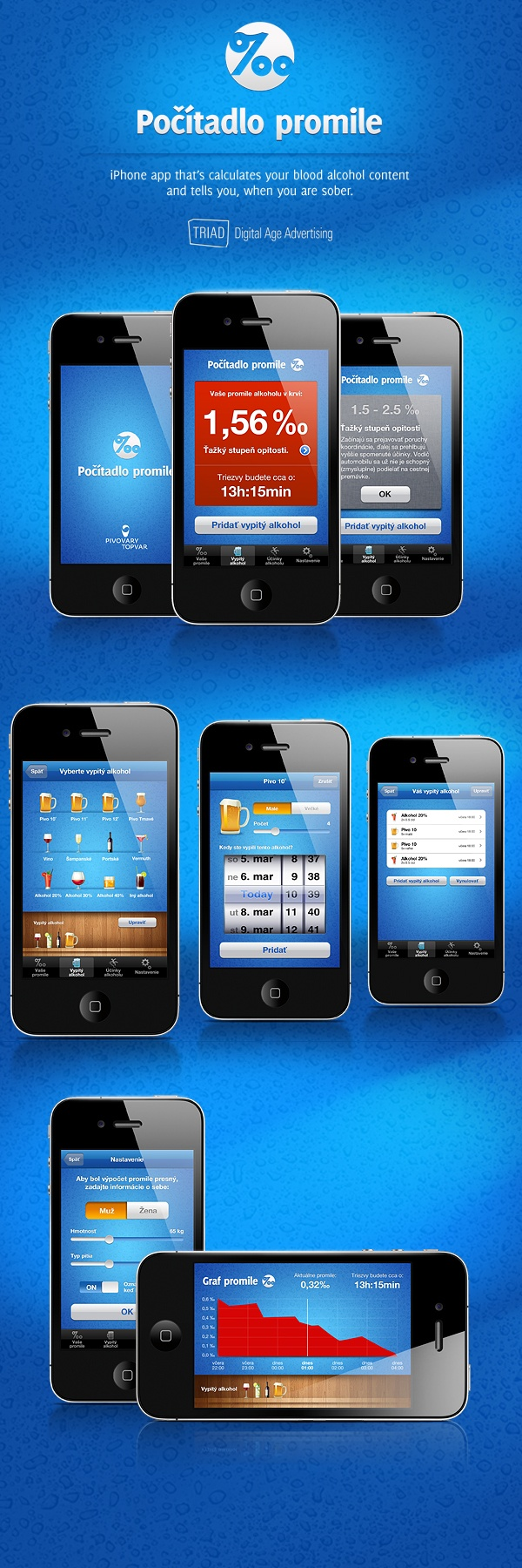 Počítadlo promile - iPhone app that's calculates your blood alcohol content  and tells you, when you are sober.