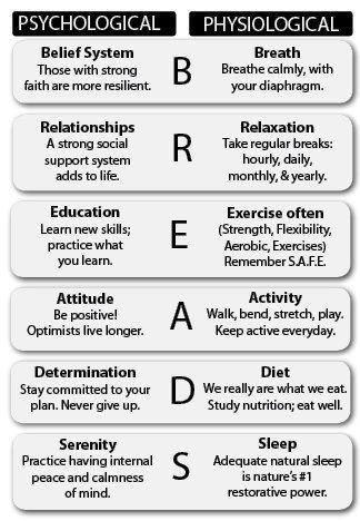 Рекомендуемые Пины на тему «Управление Стрессом»