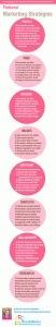 64 Astuces et Tactiques Marketing Pour Pinterest [Infographie]