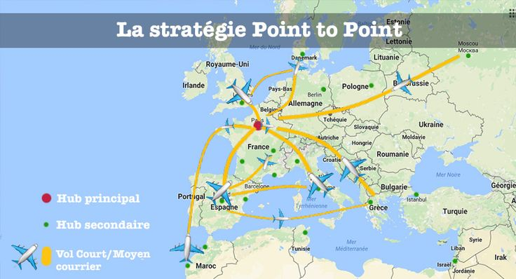 Stratégie Point to Point - Compagnies aériennes Low Cost