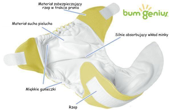 Pieluszka BumGenius Aio dla noworodka: http://www.ekomaluch.pl/bumgenius-pieluszka-aio-dla-noworodka-xs-biala