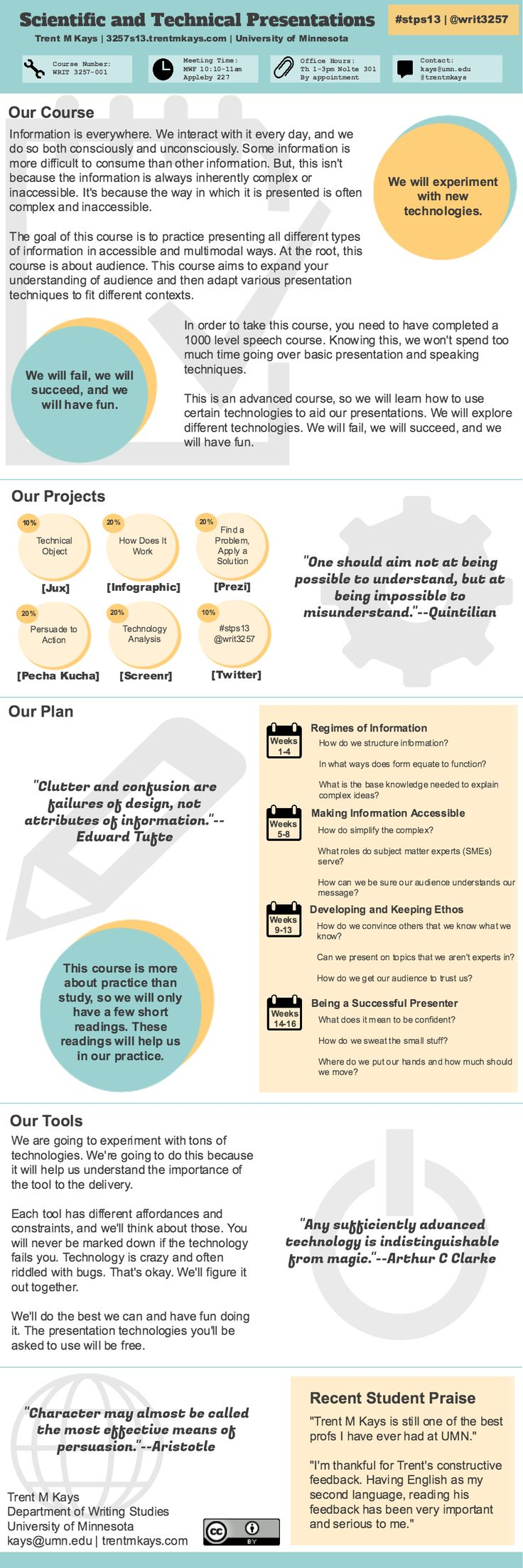 14 Best Infographic Syllabus Images On Pinterest Gym Infographic
