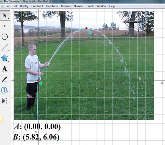 Have students take a picture of a parabola, then use geometer's sketch pad to put it on a graph and determine the equation.