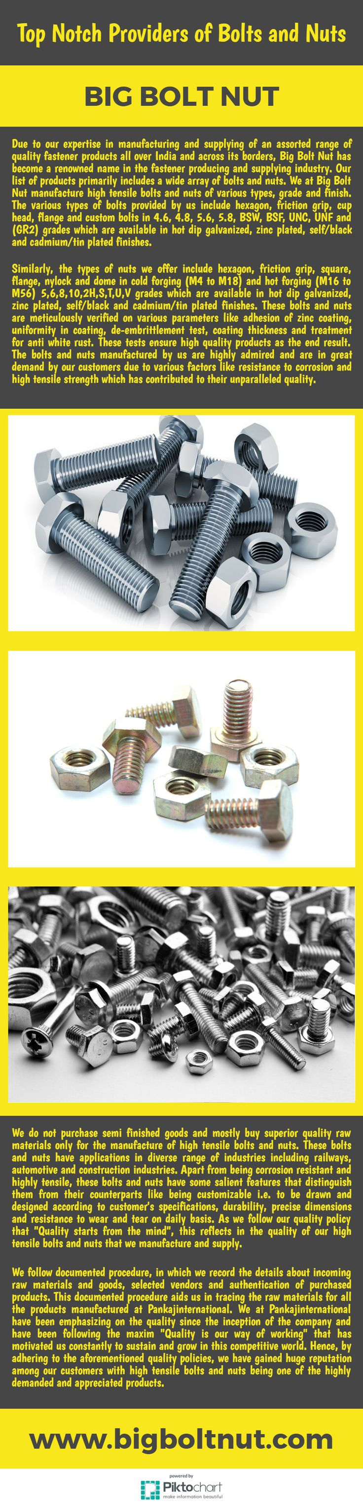 Due to our expertise in manufacturing and supplying of an assorted range of quality fastener products all over India and across its borders, Big Bolt Nut has become a renowned name in the fastener producing and supplying industry.
