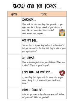 Oral Presentation Topic Ideas 66