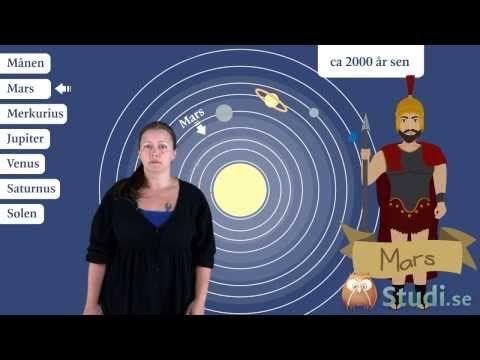 Veckodagar (Religion) - Studi.se - YouTube