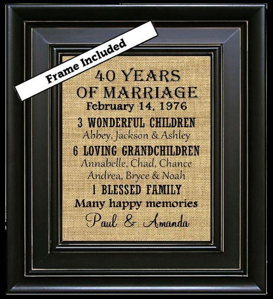 The 10 best 40th Anniversary gift ideas images on Pinterest ...