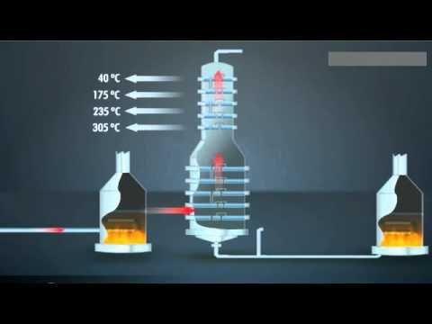 Utilização do Petróleo   Destilação Fracionada   YouTube
