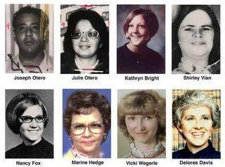 BTK killer, Wichita, Kansas Facts & Serial killer in Wichita BTK