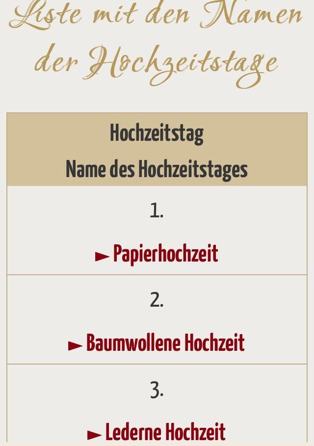 Hochzeitstage  http://www.hochzeitstage-bedeutung.de/h/2-baumwollene-hochzeit.html