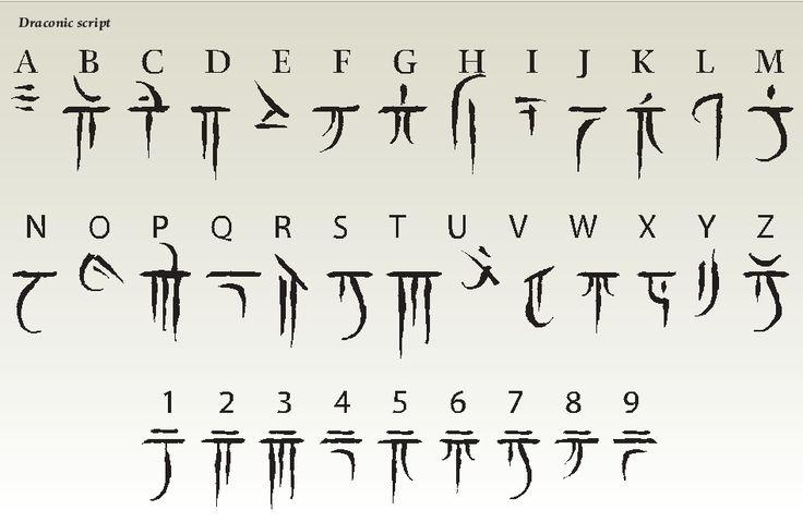 Draconic Script