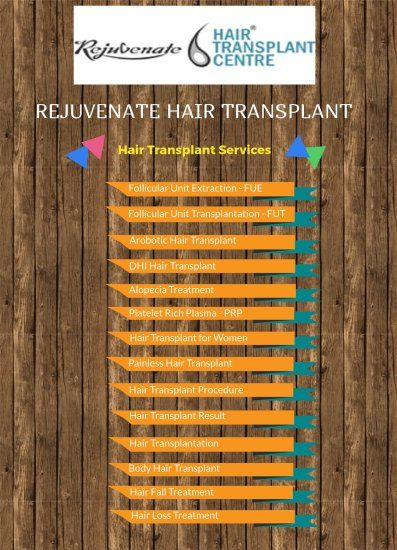 Rejuvenate hair transplant centre Indore believes in clearing all doubts in the mind of a person who is going for Hair transplant. Transplanted hairs are like your other natural hair with the additional advantage that they do not fall because they are not having receptors for androgen.
