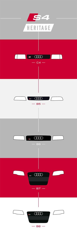 German Sedans (B8, B7, B6, B5, 4C) simple front end design | Unisex T-Shirt