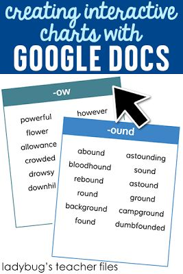 Quick tips on creating interactive anchor charts.