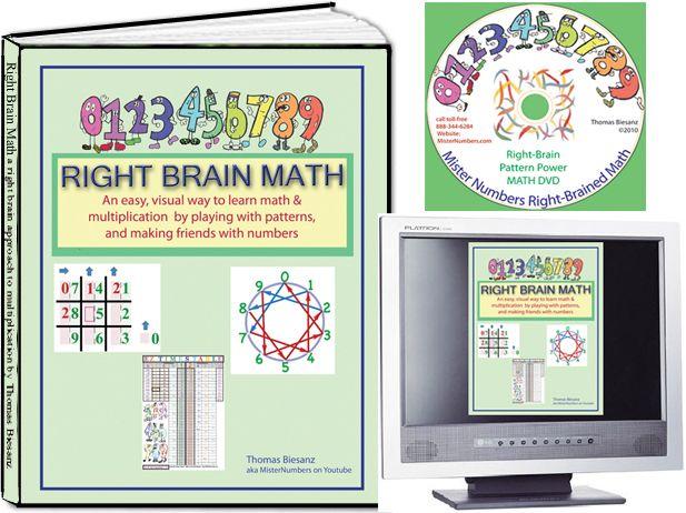 Math Video tutorials For Kids, Pre-k, kindergarten, 1st ...