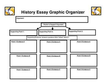 When told to write a history essay, students tend to get stressed and some even shut down. This graphic organizer is a simplified way for students to organize their thoughts to write a clear and organized essay.