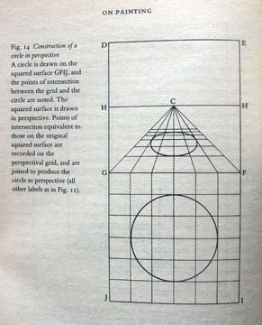 "Fig. 14 of Leon Battista Alberti, ""On Painting,"" page 70. Penguin Books, 1991."