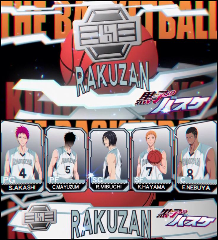 Kuroko's Basketball season 3 Rakuzan