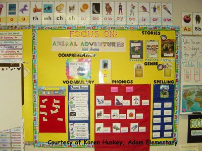 33 best Pocket Charts images on Pinterest | Classroom decor ...