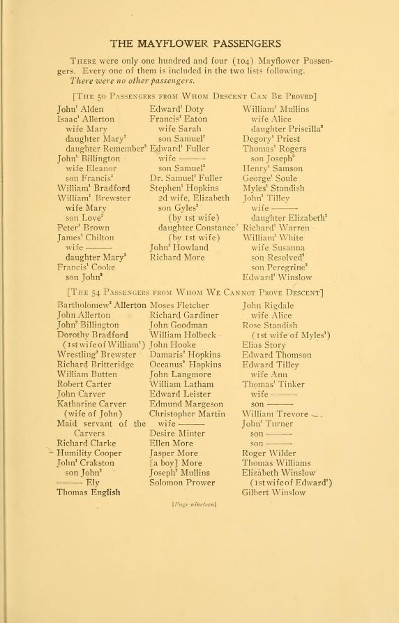 The Mayflower compact and its signers, Click to view all 19 pages. I am a descendant of William & Mary Brewster and Richard Warren.  [My ancestors on Mayflower, too.. BK Thigpen]