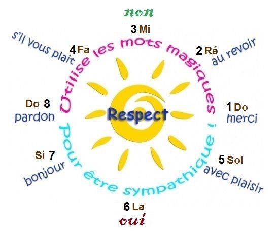 Quelle 2e religion respectez-vous le plus? - Page 2 E3ac4258f7262d2f31f4b2a0e06fb915