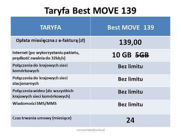 BEST MOVE 139 oferta z telefonem