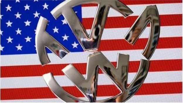 Escândalo Volkswagen: Poluição ambiental X direito autoral de código fonte