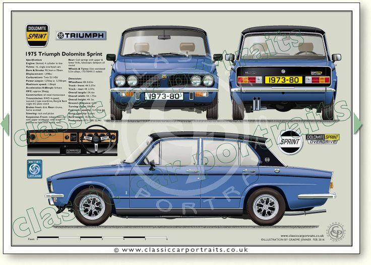Triumph Dolomite Sprint 197380 classic car portrait print