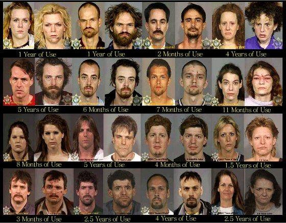 Faces Of Meth | ... meth, christina, go-fast, glass, ice, meth, pure, tina and yaba. The