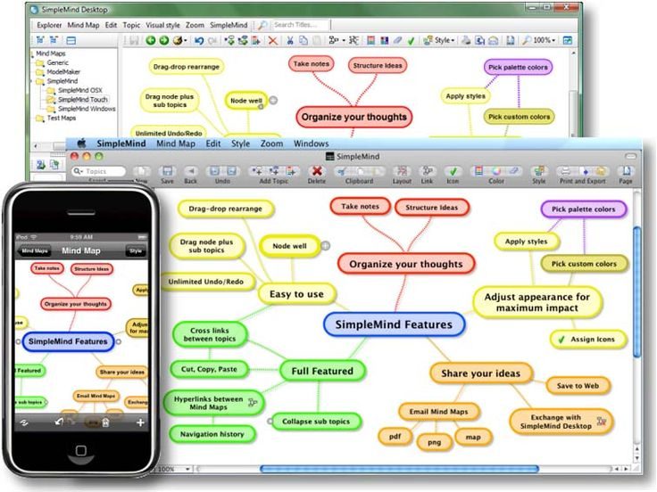 15 Digital Tools that Support Project-Based Learning   Learning Unlimited   Research-based Literacy Strategies