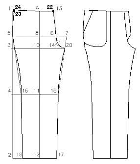 Leena's Pattern Drafting Lesson:  Men's Pants