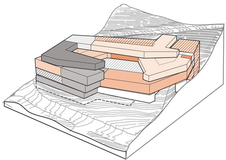 Design Program Diagram - NOAA Southwest Fisheries Science Center - LEED Architecture - Gould Evans