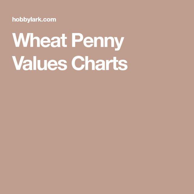 Wheat Penny Values Charts
