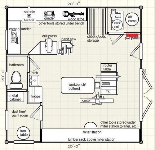 NEW Woodshop layout advice... - by Shawn @ LumberJocks.com ~ woodworking community