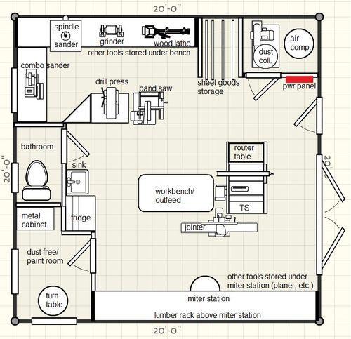 NEW Woodshop layout advice... - by Shawn @ LumberJocks.com ~ woodworking community
