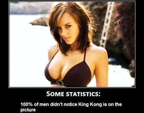 King Kong? I am female and I never saw it until I read caption. statics are fked up