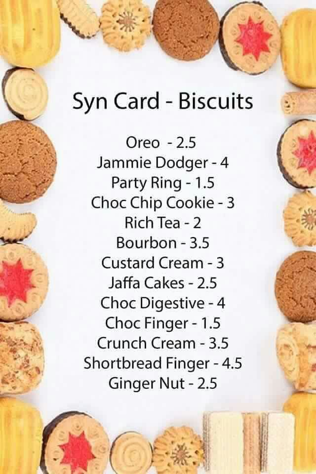 Biscuits Syns