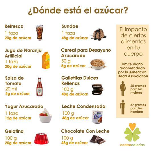 ¿Dónde está el azúcar? #perderpeso #nutrición #salud